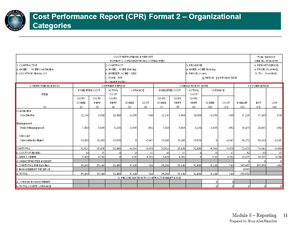 Cost Performance Report (CPR) Format 3 – Baseline