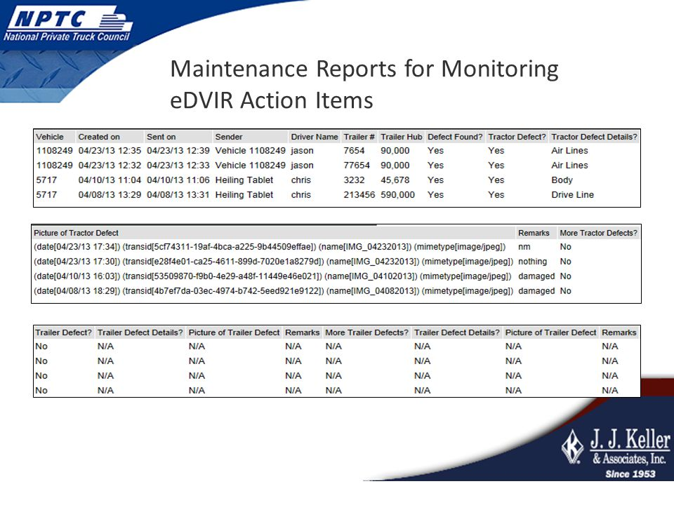 Maintenance Reports for Monitoring eDVIR Action Items