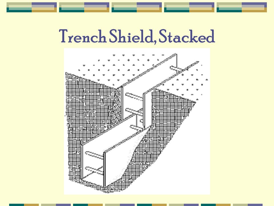 Trench Shield, Stacked