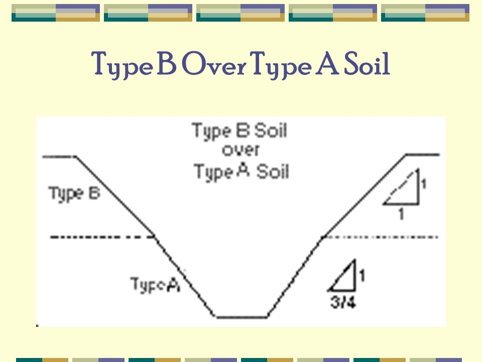 Type B Over Type A Soil