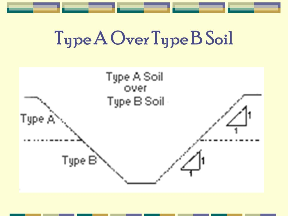 Type A Over Type B Soil