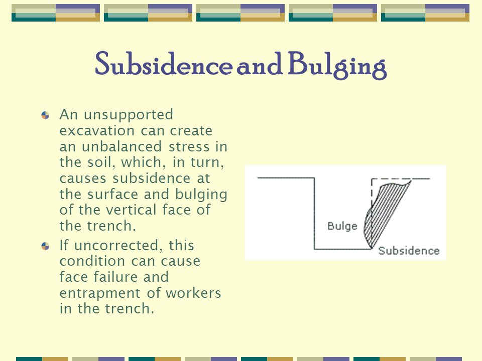 Subsidence and Bulging