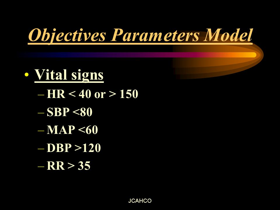 Objectives Parameters Model