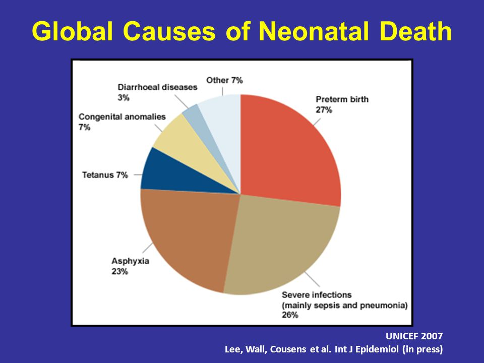 Global Causes of Neonatal Death