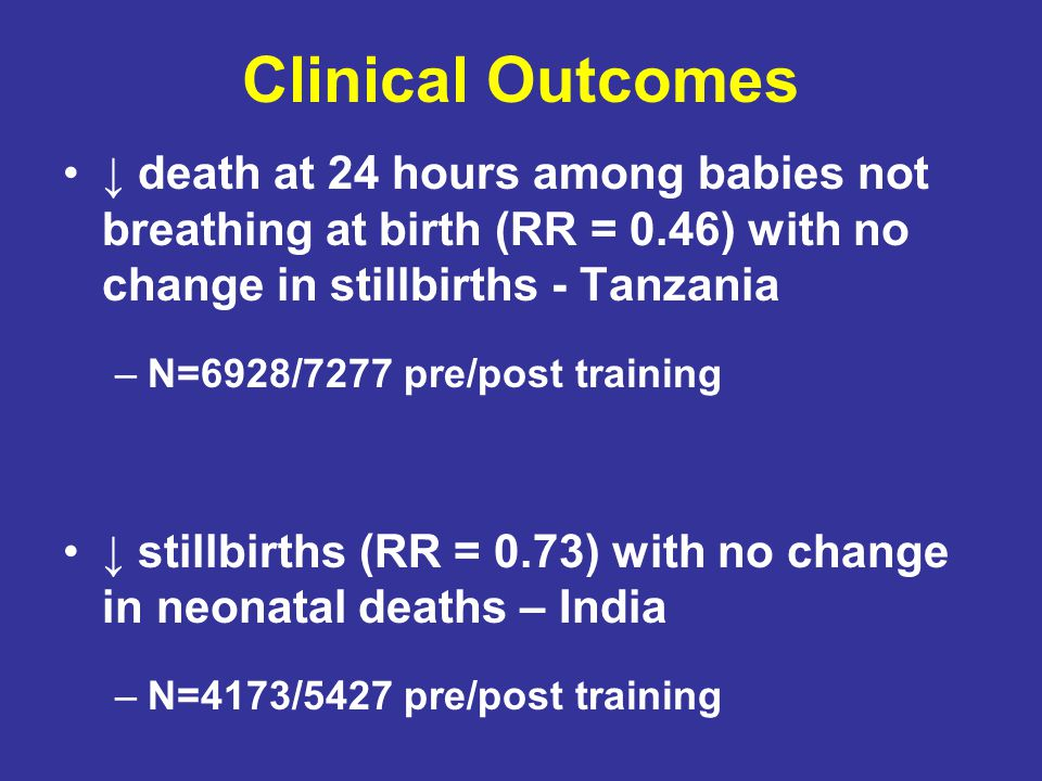 Clinical Outcomes ↓ death at 24 hours among babies not breathing at birth (RR = 0.46) with no change in stillbirths - Tanzania.