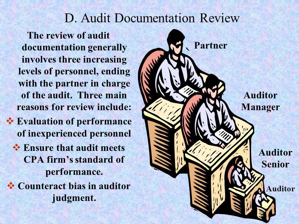 D. Audit Documentation Review