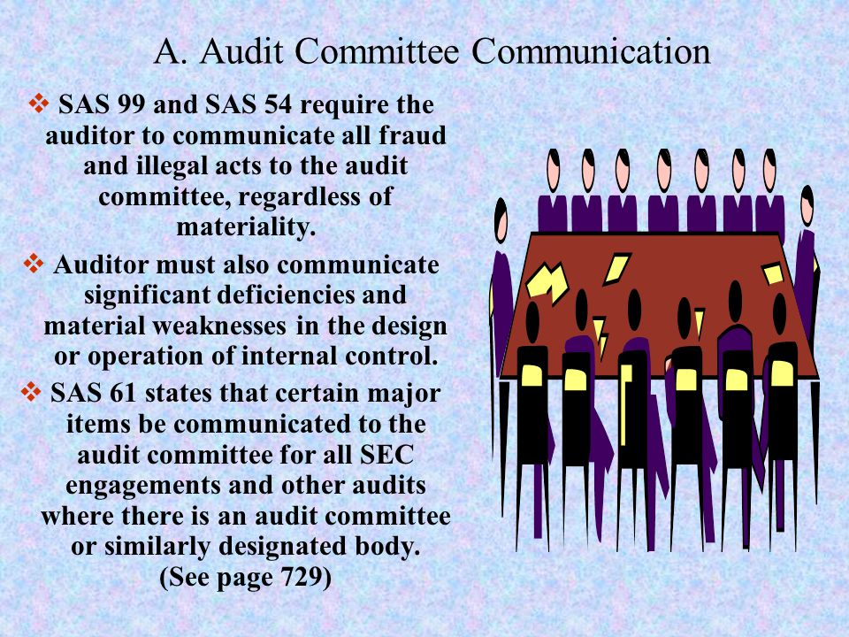 A. Audit Committee Communication