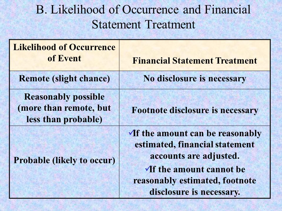 B. Likelihood of Occurrence and Financial Statement Treatment