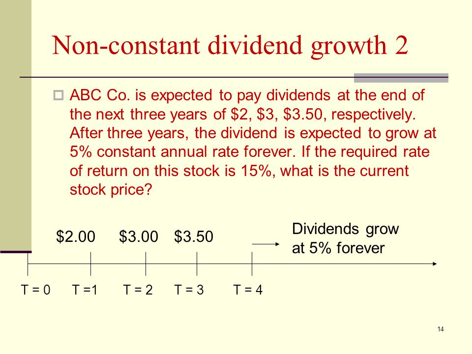Non-constant dividend growth 2