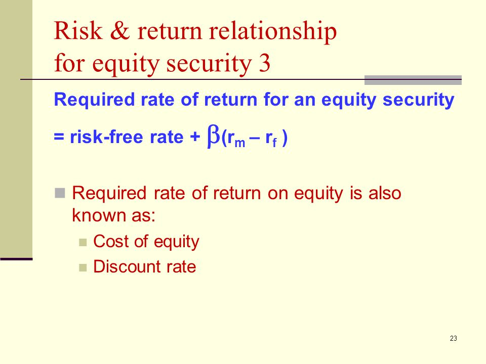Risk & return relationship for equity security 3