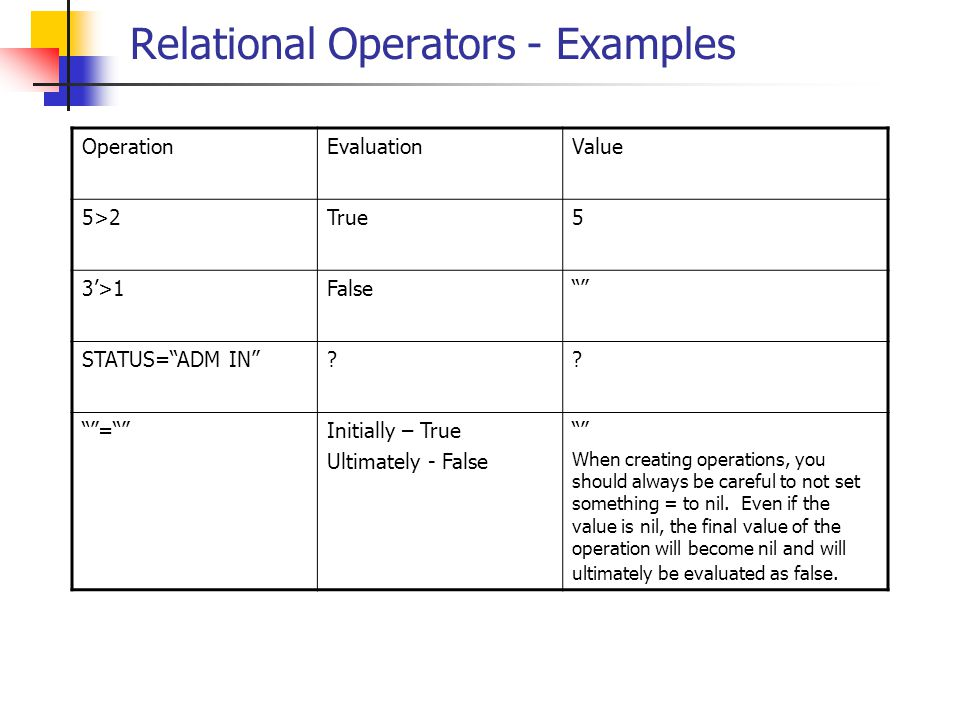 Relational Operators - Examples