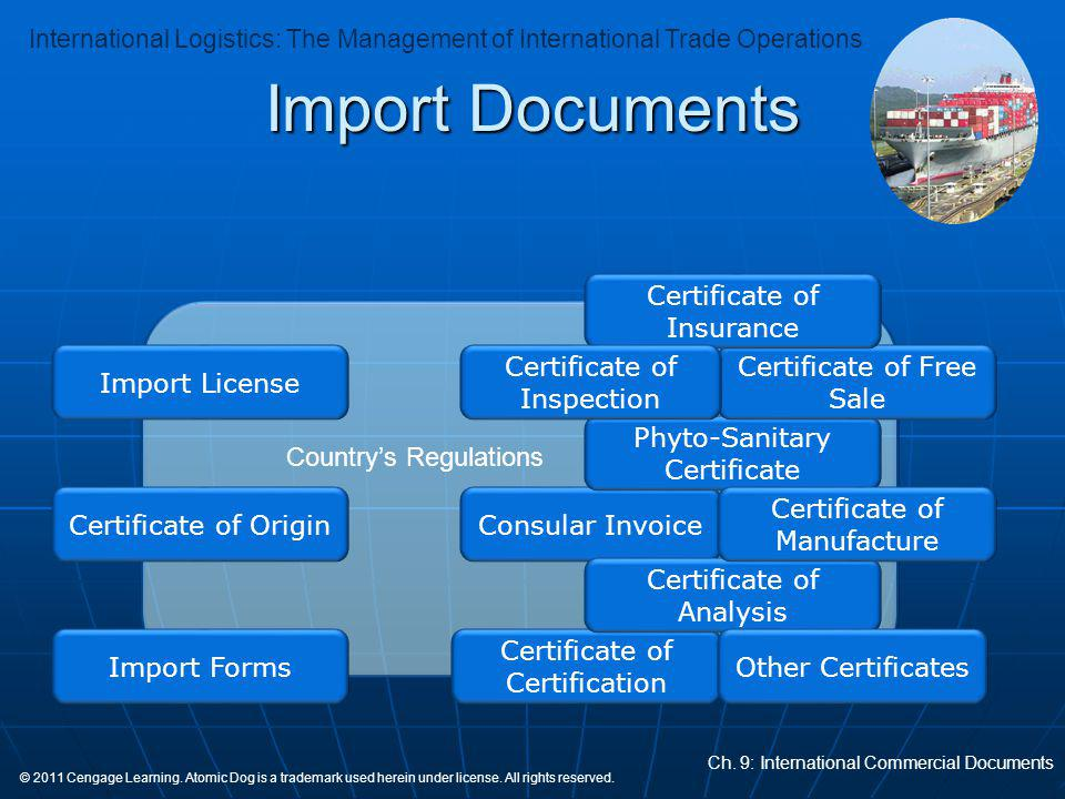 Import Documents Certificate of Insurance Import License