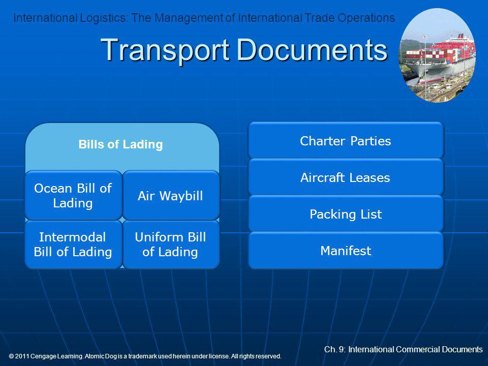 Intermodal Bill of Lading