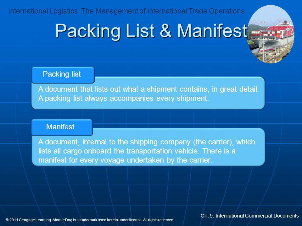 Packing List & Manifest