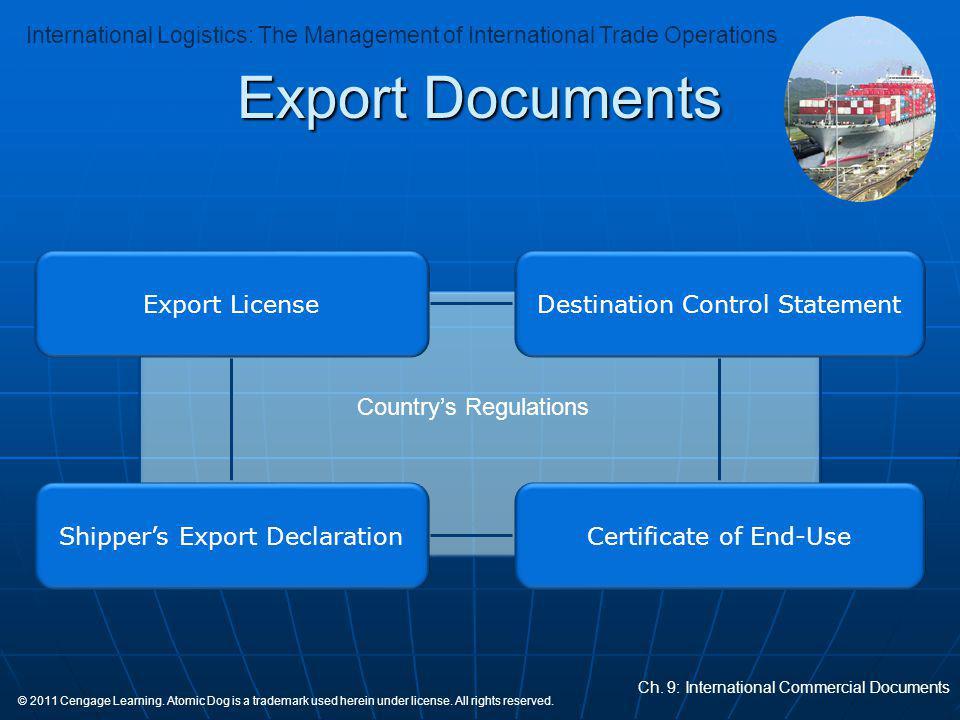 Export Documents Export License Destination Control Statement