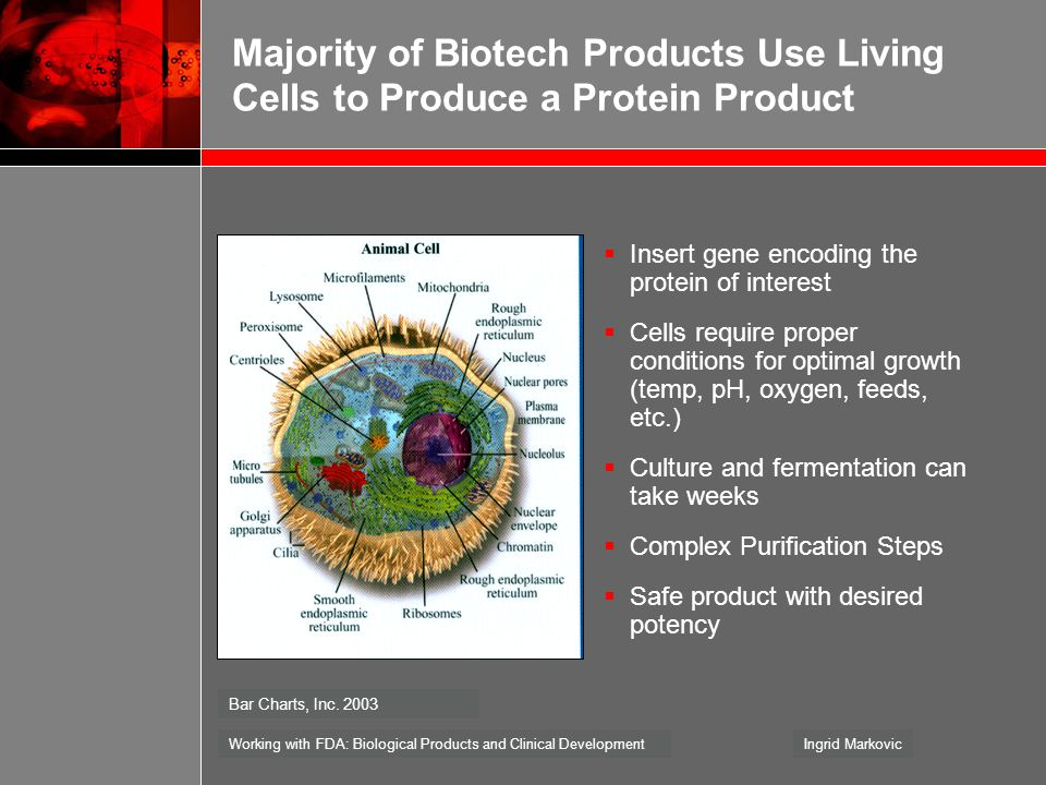 Majority of Biotech Products Use Living Cells to Produce a Protein Product