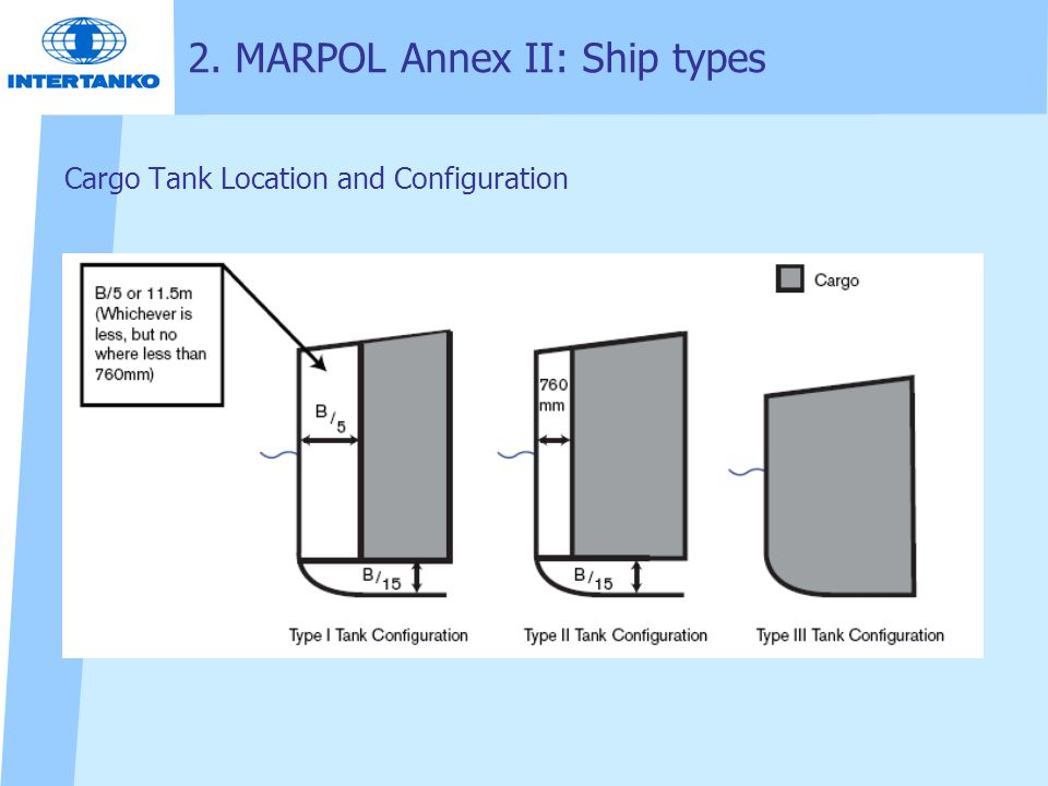 Cargo Tank Location and Configuration