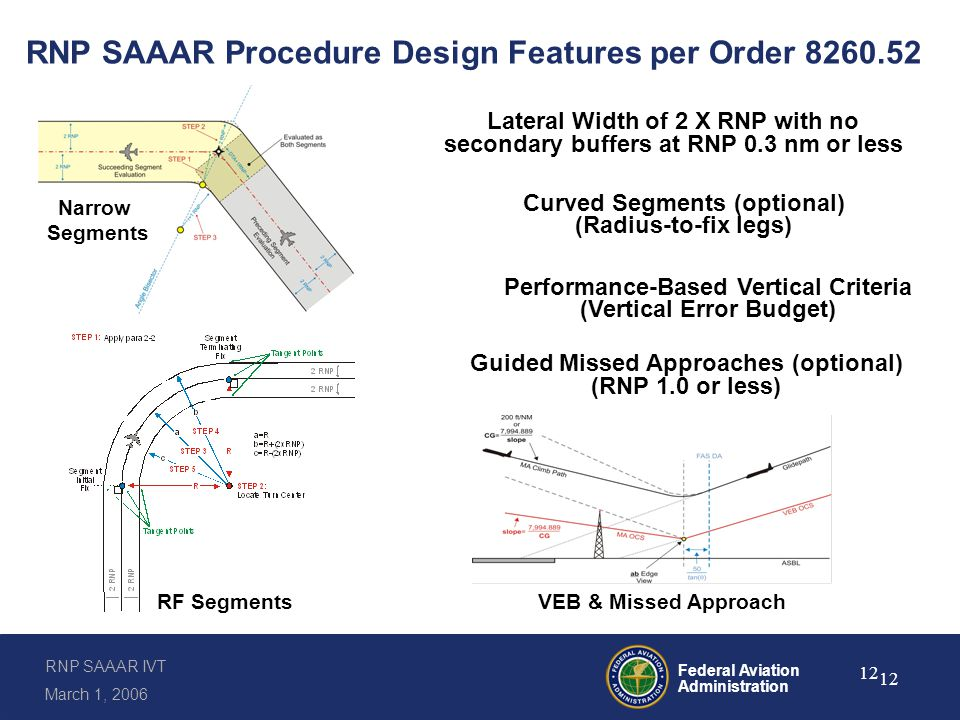 AC 90-101 APPROVAL GUIDANCE FOR RNP PROCEDURES WITH SAAAR