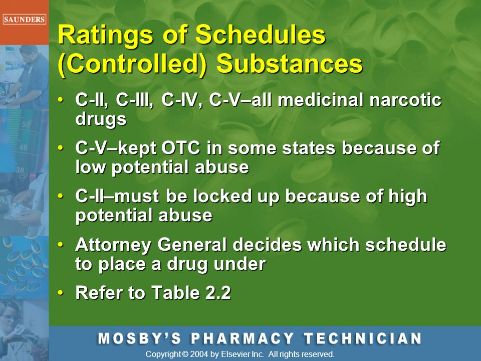 Ratings of Schedules (Controlled) Substances