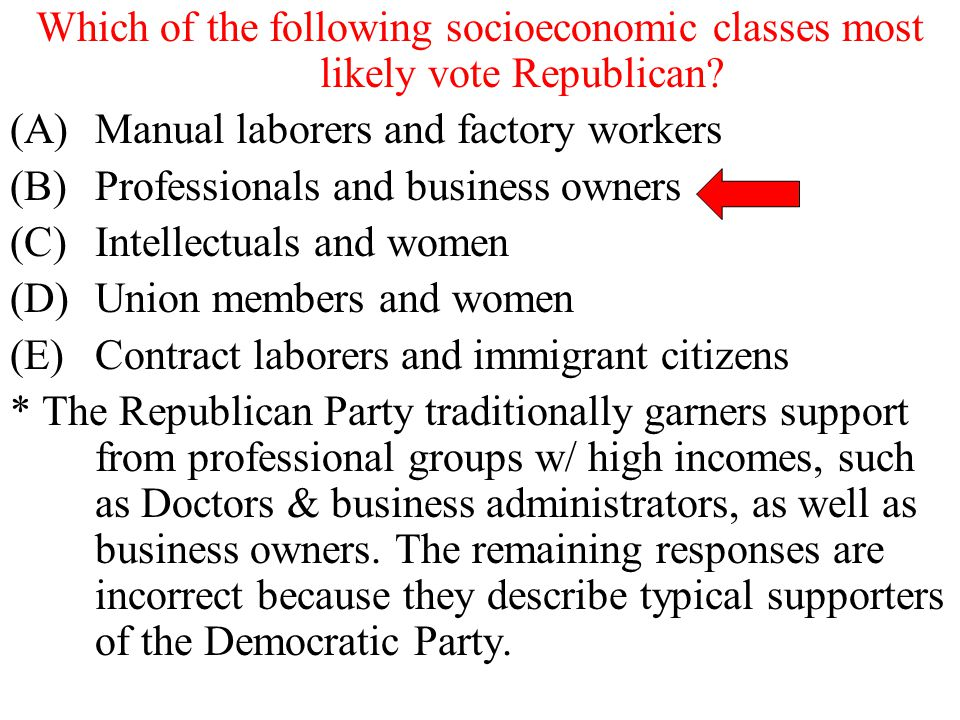 Which of the following socioeconomic classes most likely vote Republican