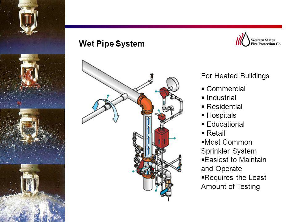 Wet Pipe System For Heated Buildings Commercial Industrial Residential