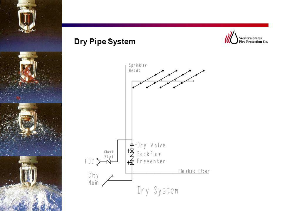 Dry Pipe System _____________________________________________________________.