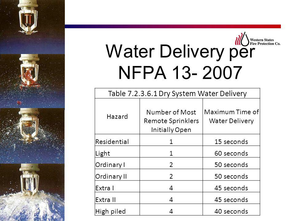 Water Delivery per NFPA 13- 2007
