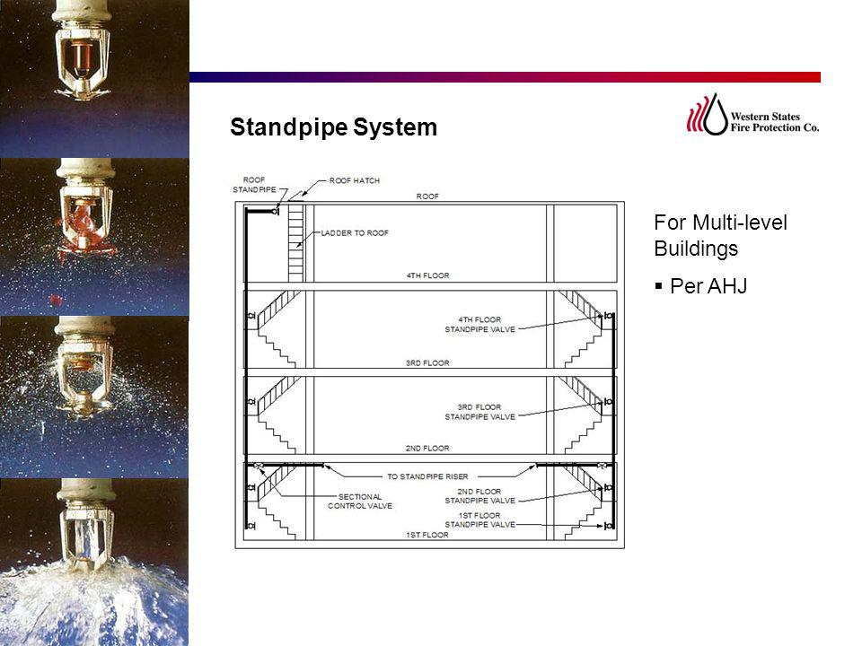 Standpipe System For Multi-level Buildings Per AHJ