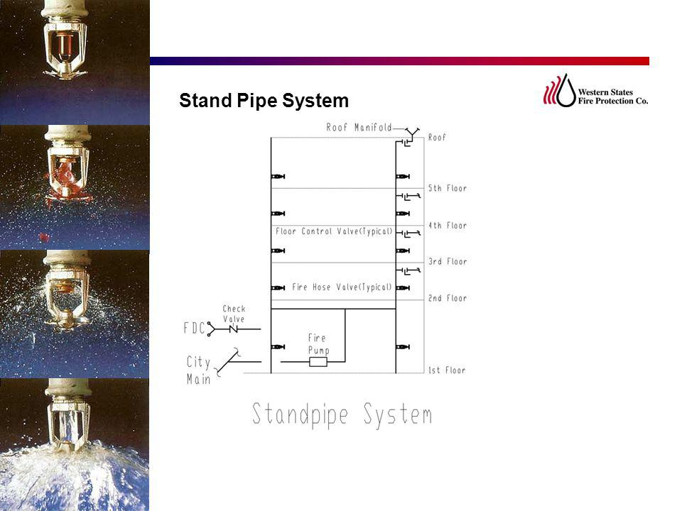 Stand Pipe System _____________________________________________________________.