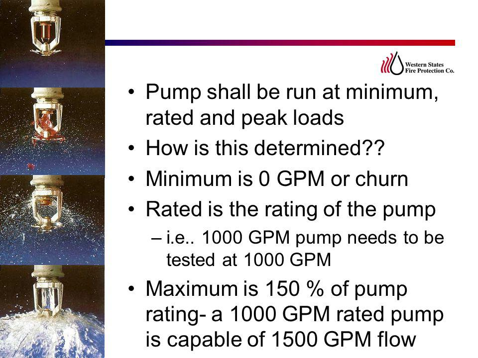 Pump shall be run at minimum, rated and peak loads