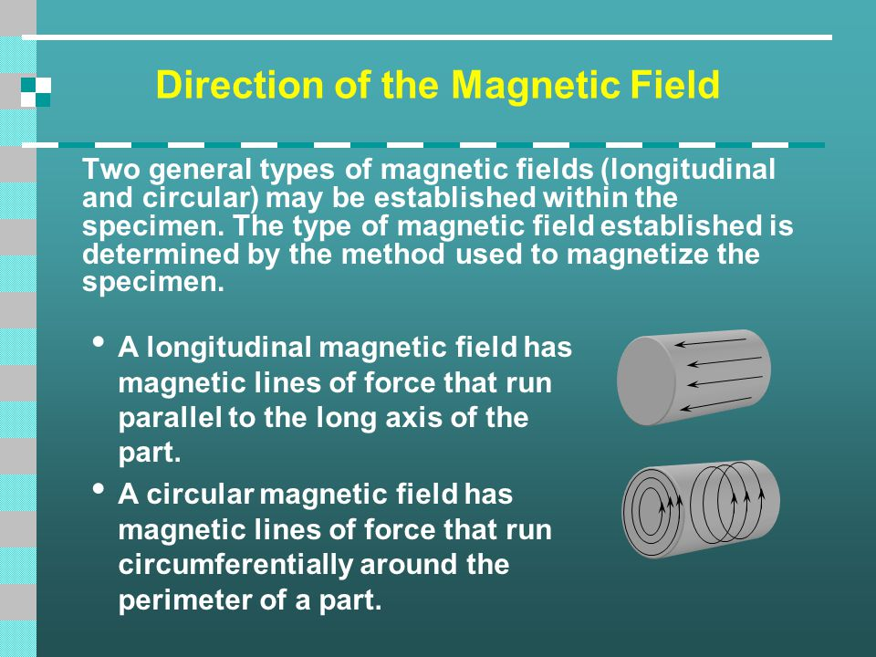 Direction of the Magnetic Field