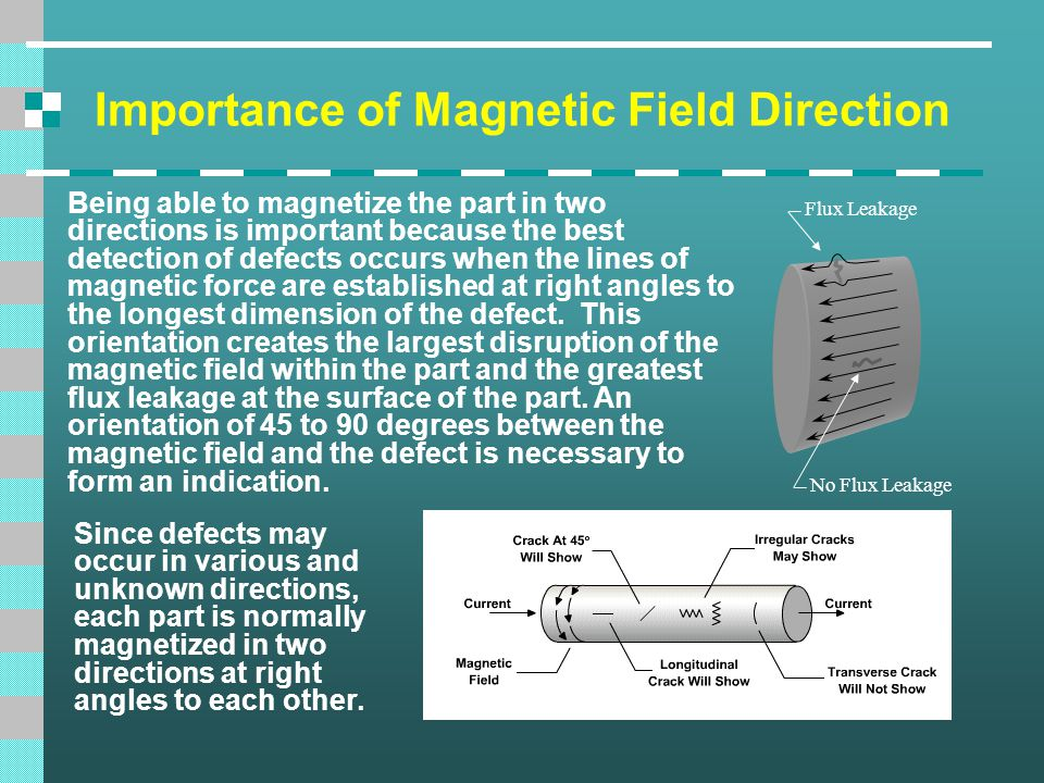 Importance of Magnetic Field Direction