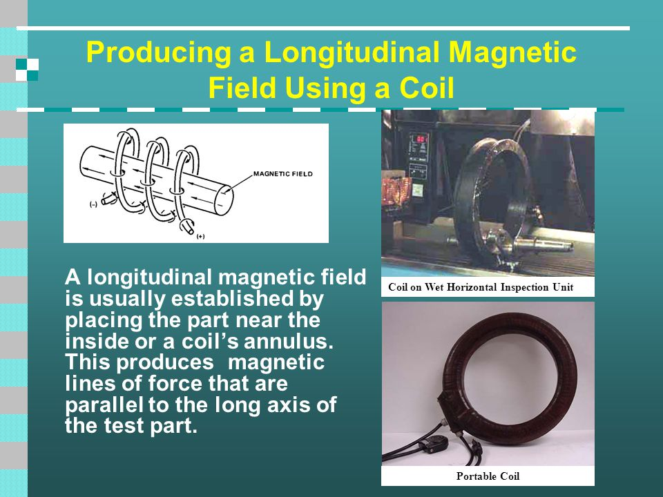 Producing a Longitudinal Magnetic Field Using a Coil