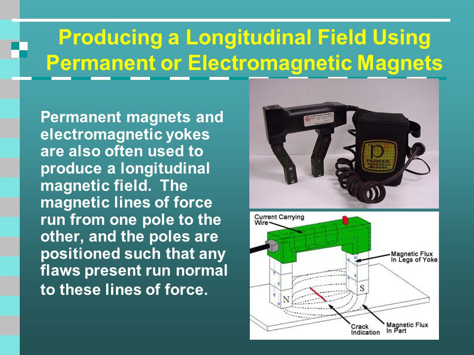 Producing a Longitudinal Field Using Permanent or Electromagnetic Magnets