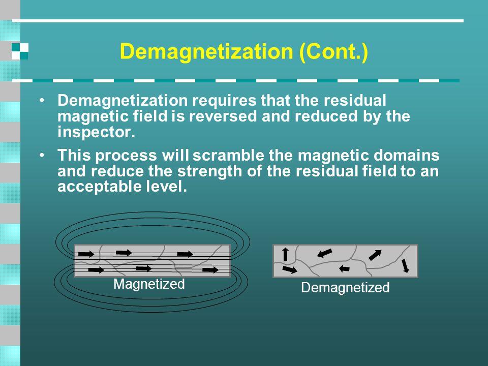 Demagnetization (Cont.)