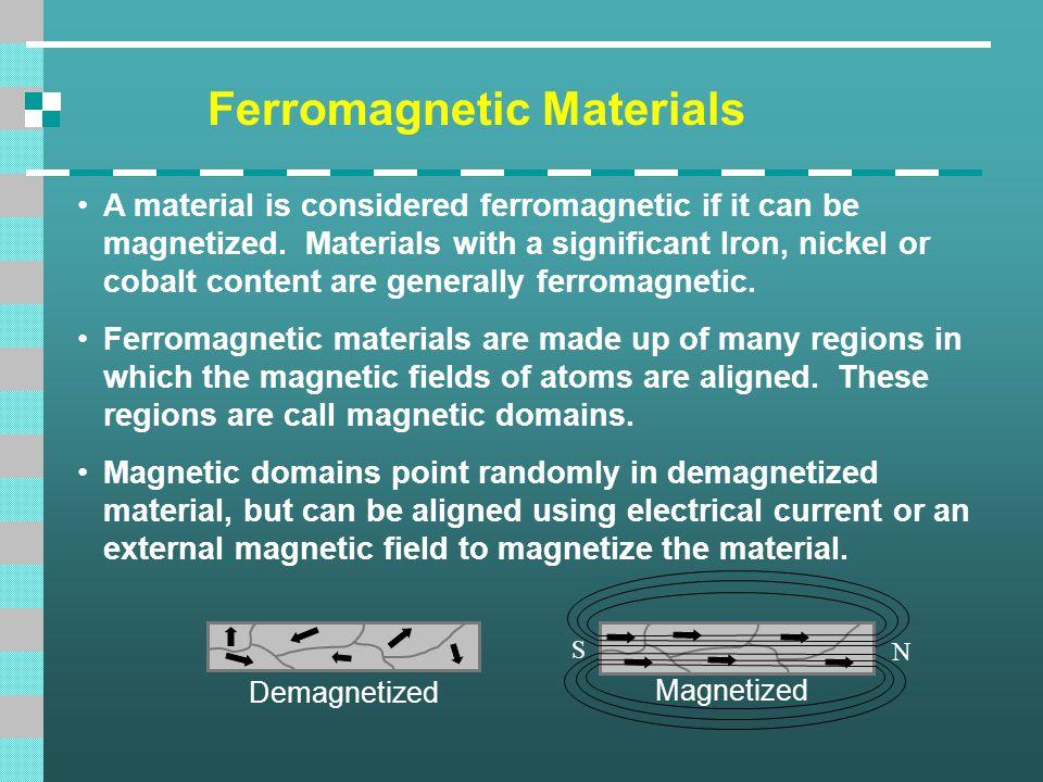 Ferromagnetic Materials