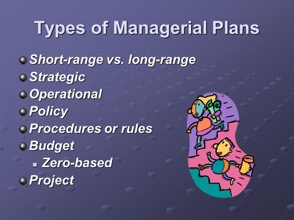Types of Managerial Plans