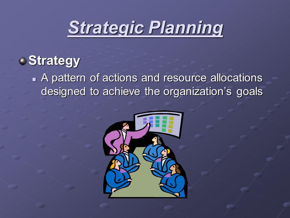 Strategic Planning Strategy
