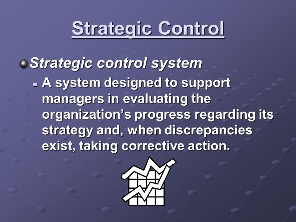 Strategic Control Strategic control system