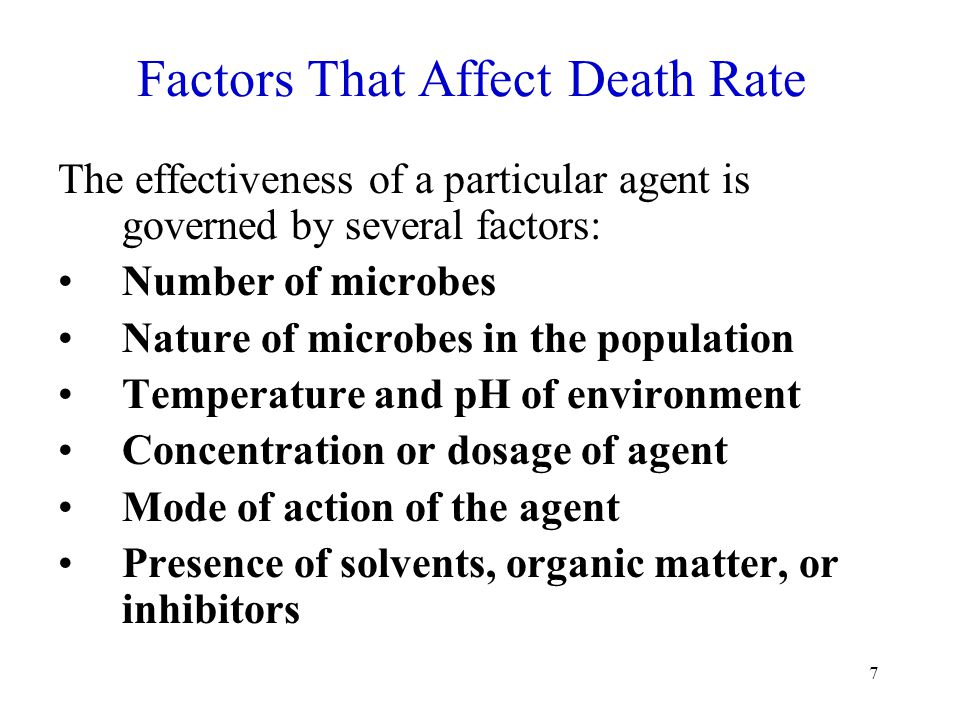 Factors That Affect Death Rate