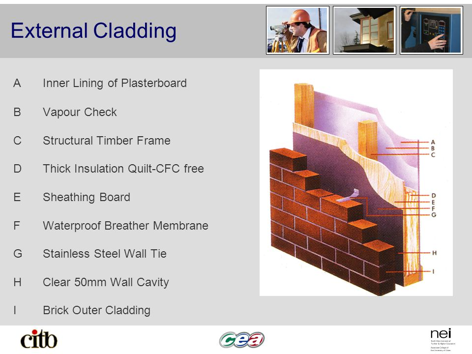 External Cladding A Inner Lining of Plasterboard B Vapour Check