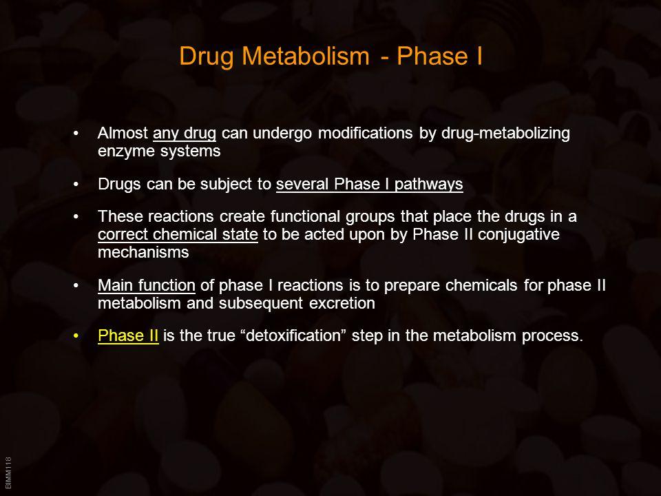 Drug Metabolism - Phase I