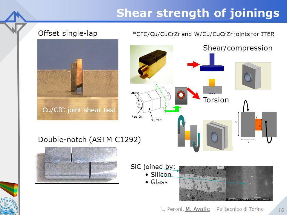 Shear strength of joinings