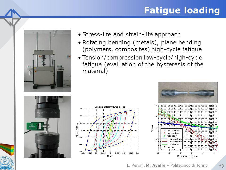Fatigue loading Stress-life and strain-life approach
