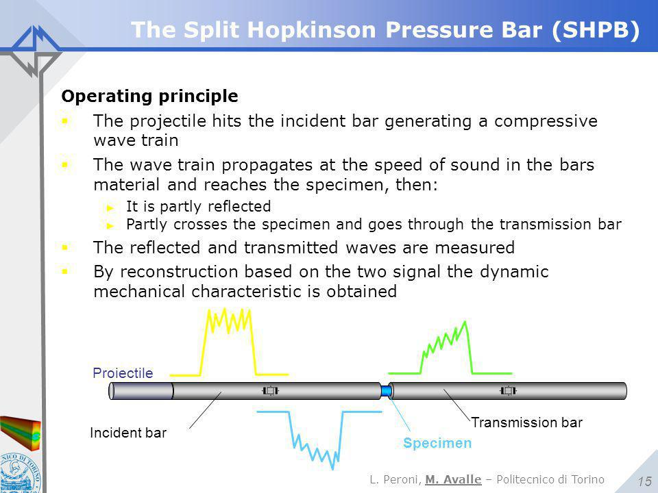 The Split Hopkinson Pressure Bar (SHPB)