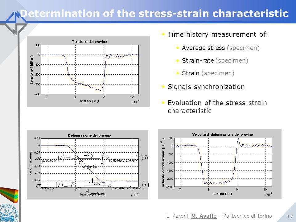 Determination of the stress-strain characteristic