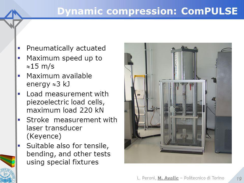 Dynamic compression: ComPULSE