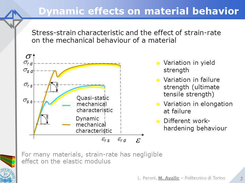 Dynamic effects on material behavior