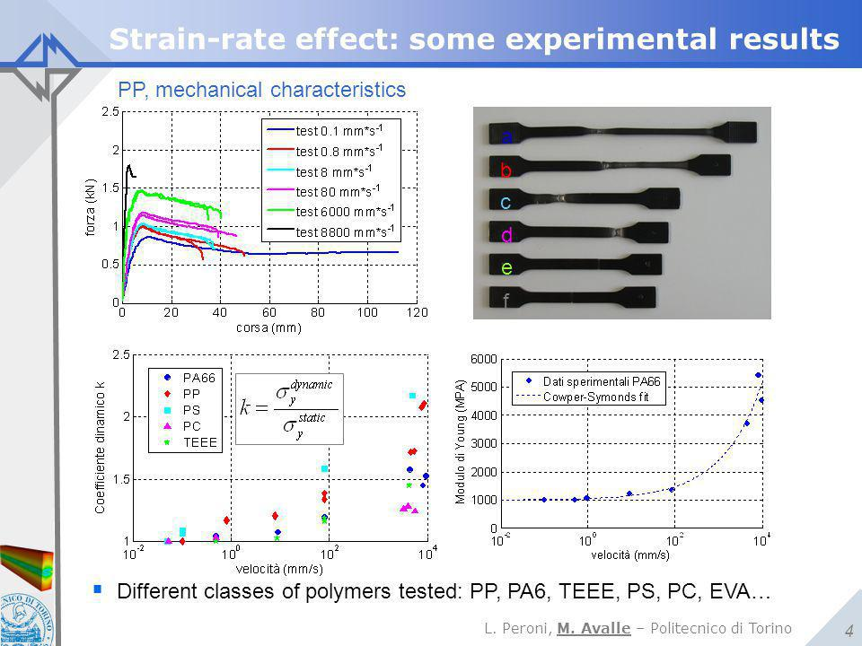 Strain-rate effect: some experimental results