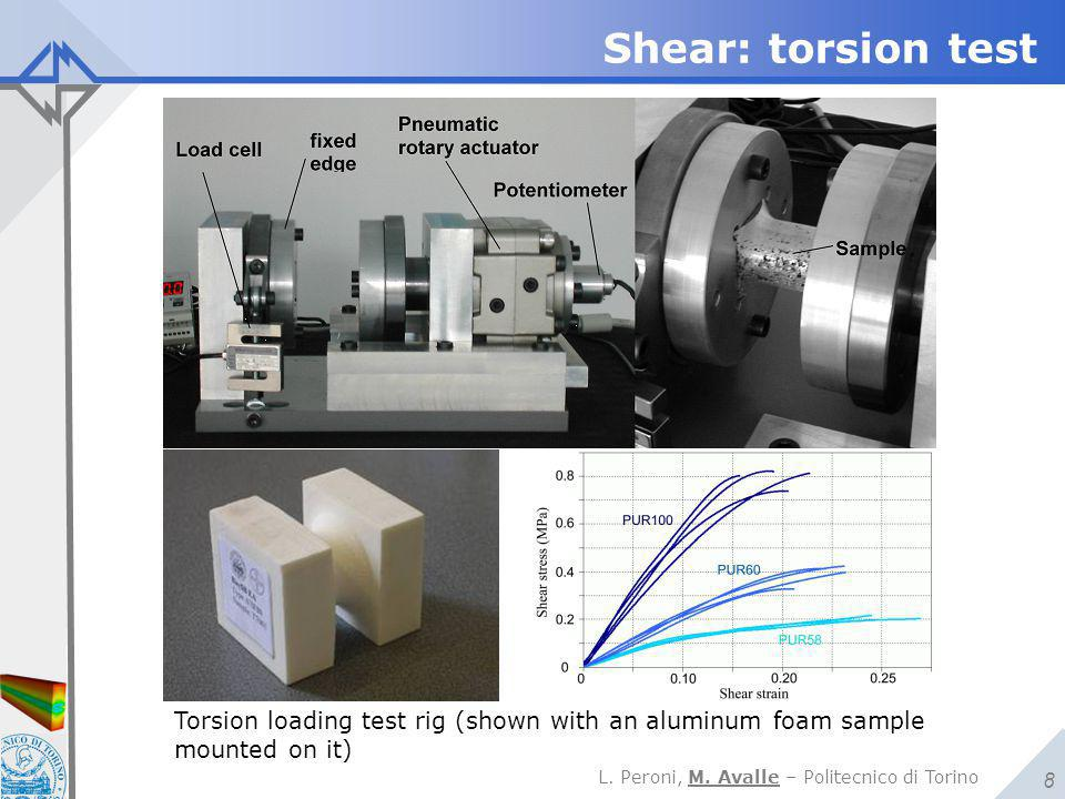 Shear: torsion test Torsion loading test rig (shown with an aluminum foam sample mounted on it)
